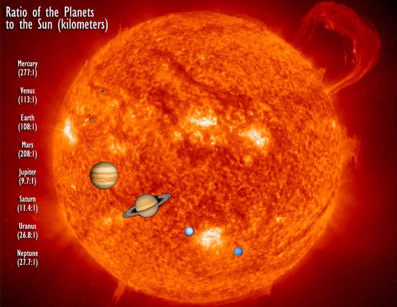 太陽は月の400倍デカい!地球から見える大きは同じなのにを表すインフォグラフィック