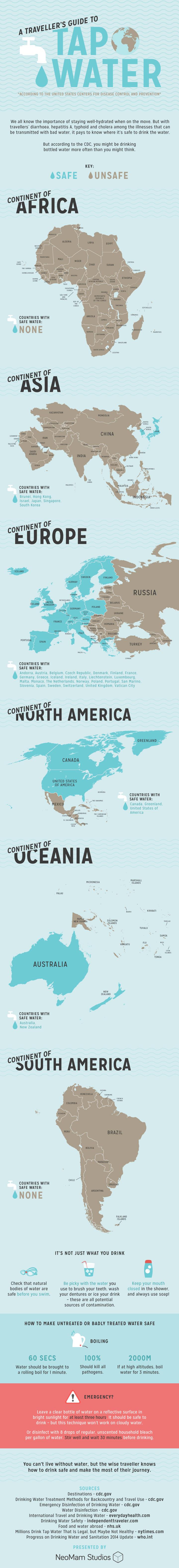 インフォグラフィック:世界の水道水は危険。安全な場所は15ヶ国だけ!