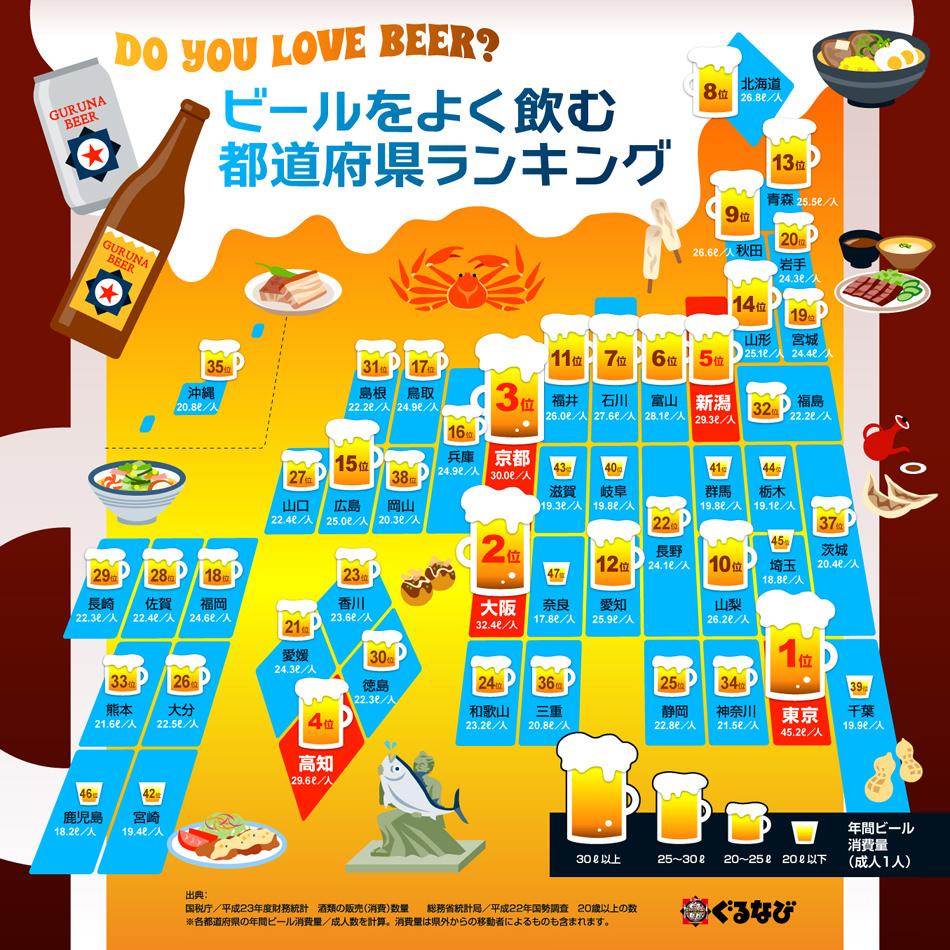 インフォグラフィック:ビール好きな都道府県はどこ?九州男児はやっぱり焼酎が好き?