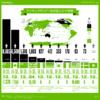 ワーキングホリデーと海外旅行は何が違う?協定国とその費用