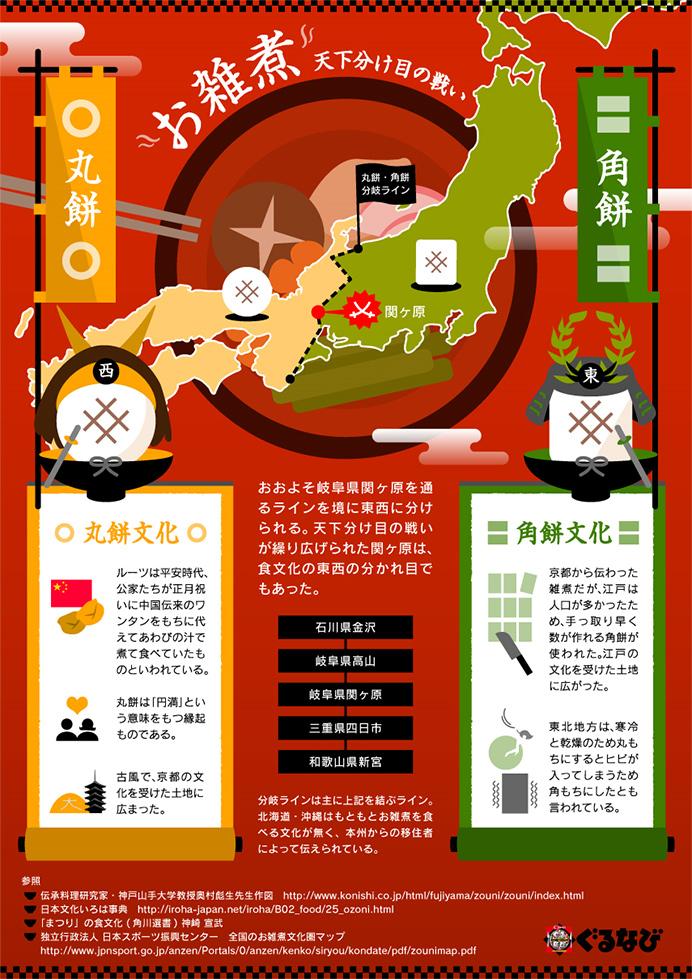インフォグラフィック:雑煮の餅は東と西で形が違う?北海道と沖縄には雑煮がなかった