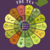 お茶の色の違い。すべてのお茶は3種類のお茶っ葉から