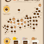 日本のコーヒ―消費エリアランキングのインフォグラフィック