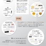 世界3大高級ブランドのインフォグラフィック