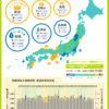 日本で残業が最も多い県と少ない県のインフォグラフィック