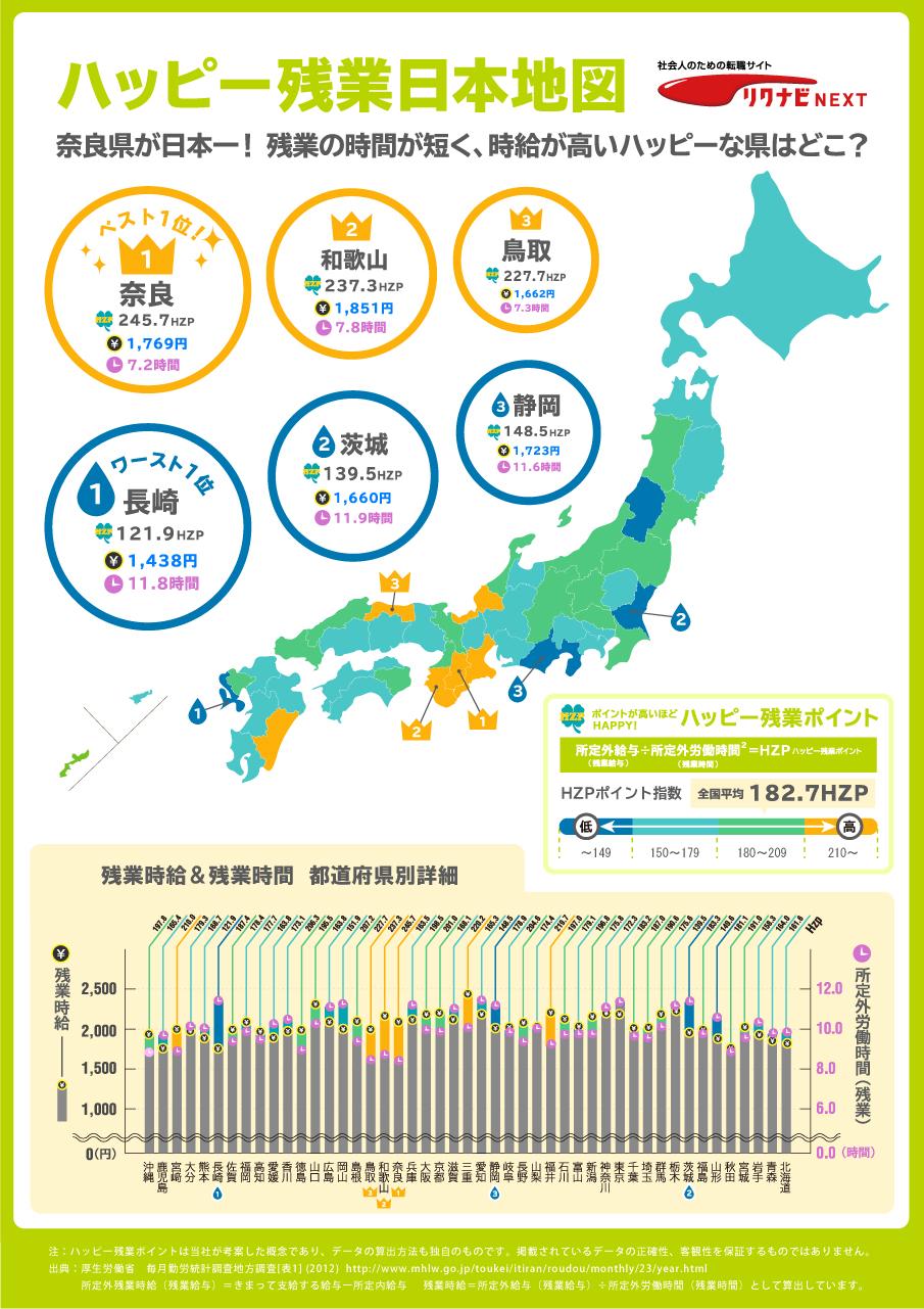 インフォグラフィック:最も時給が高く、残業が短いのは奈良県!逆に日本一過酷な〇〇県