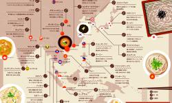 アジアの麺のインフォグラフィック