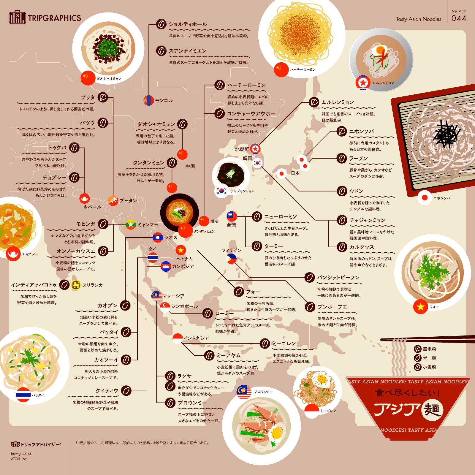 インフォグラフィック:アジアのオススメ麺料理34種類。ラーメンを超える麺はあるのか