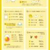 卵の寿命が延びる保存方法。黄身の色と鮮度は○○が関係