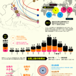 日本の台風ルート