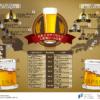 クラフトビールが大人気。木内酒造のホワイトエールは鉄板