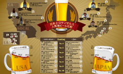 日本の地ビール事情