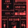 世界の罰金刑は歩きスマホや腰パン、電車で居眠り罰金9000円