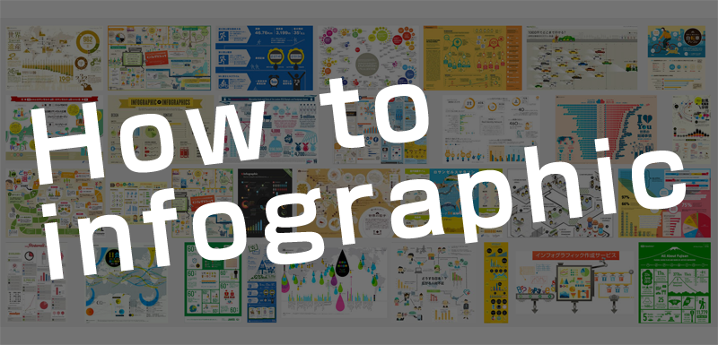 インフォグラフィックは5つの工程でできる