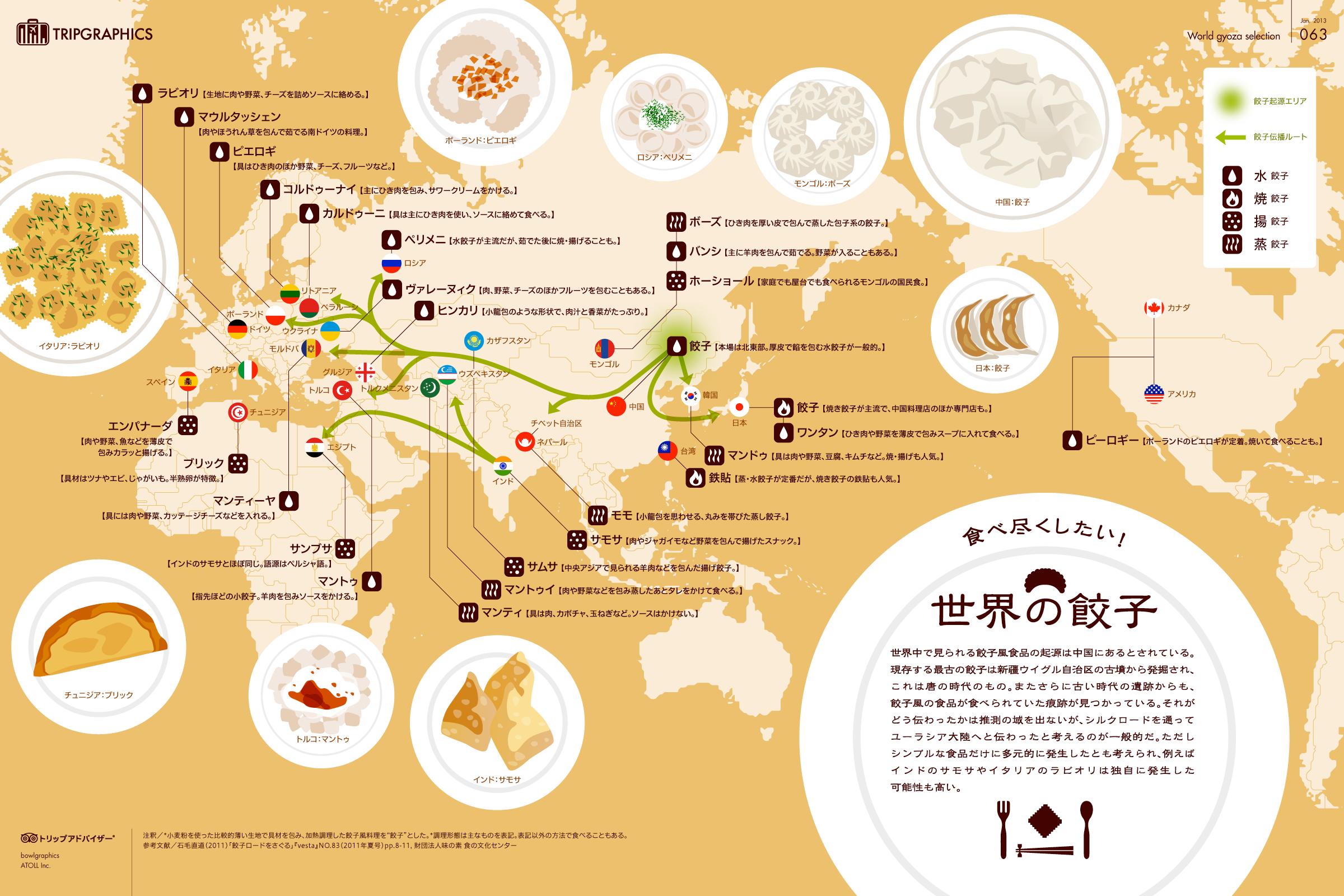 インフォグラフィック:色や形が違う餃子27種類。餃子は世界中で愛されている