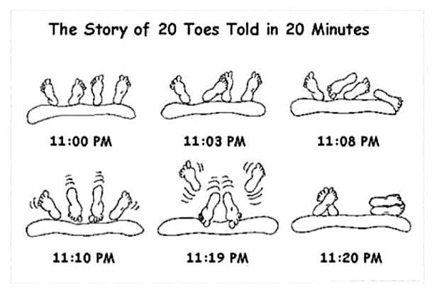 就寝後、ある日の2人!20分間の物語が見えてくるを表すインフォグラフィック