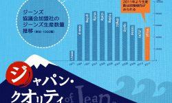 日本のジーンズ事情
