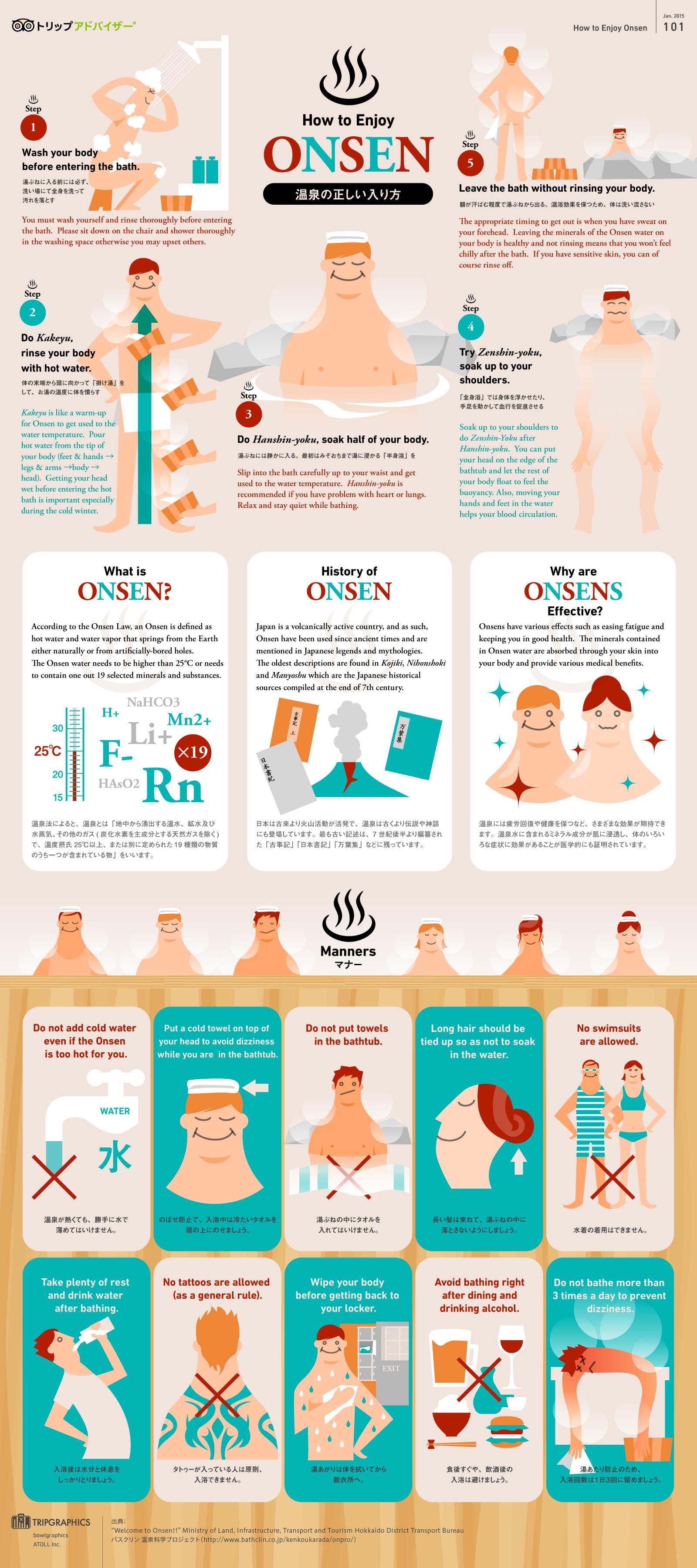 インフォグラフィック:温泉を楽しむ5つのルールと10個のマナー。外国人も日本人も再確認