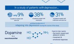 科学や統計学、社会学からわかる幸せの条件