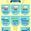 歯ブラシ8種類、歯磨き粉5種類の選び方。目的と効能を見極めよ