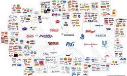 巨大ブランド企業10社