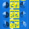 インターネット情報収集から商品購入までの平均時間は?