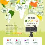 世界の写真撮影時の掛け声