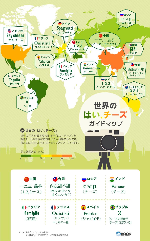 インフォグラフィック:写真撮影前の掛け声は世界共通。国ごとに違う呼び方がおもしろい
