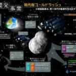 期待膨らむ宇宙産業