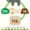 ゾウ1日分の糞から、新聞紙(A2)115枚の再生紙ができる