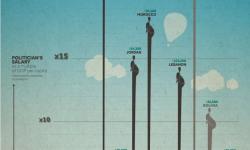 政治家と一般市民の収入格差