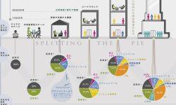 会社設立から株式公開までのプロセス