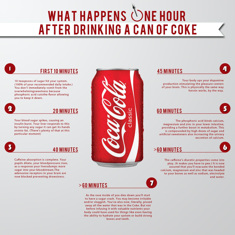 インフォグラフィック:コーラの糖分量が多すぎ。シェイクやカルピスウォーターはもっとヤバイ