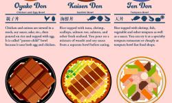 infographic171_donburi