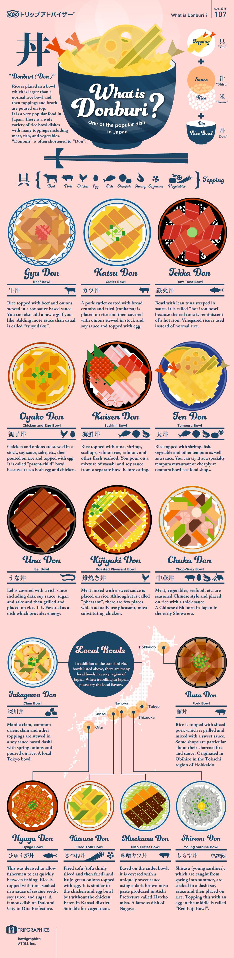 インフォグラフィック:丼レシピ日本代表15選抜。日本各地で育った食文化