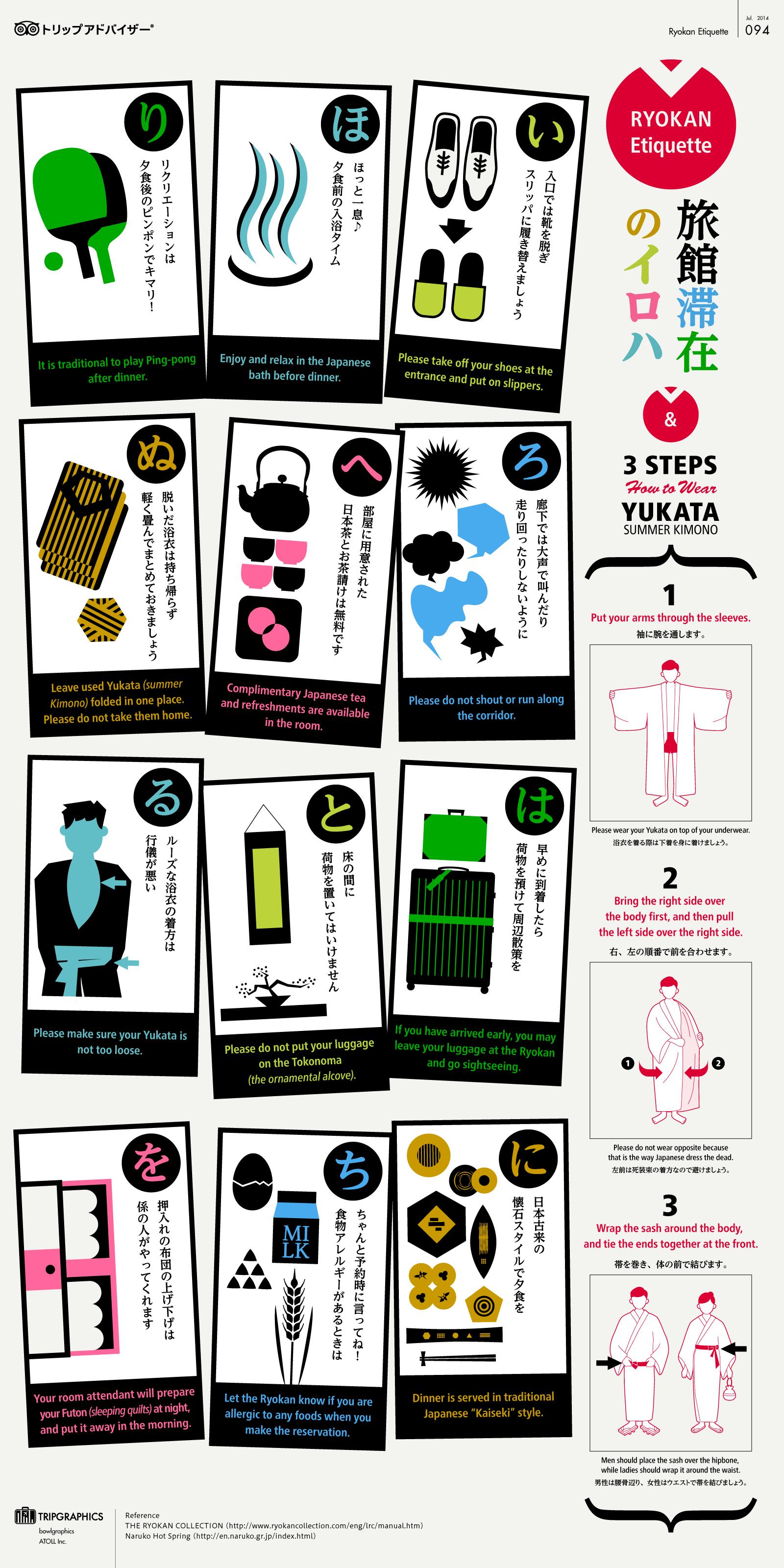 インフォグラフィック:ホテルと違う温泉旅館での宿泊マナー12選。浴衣と着物の違いは?