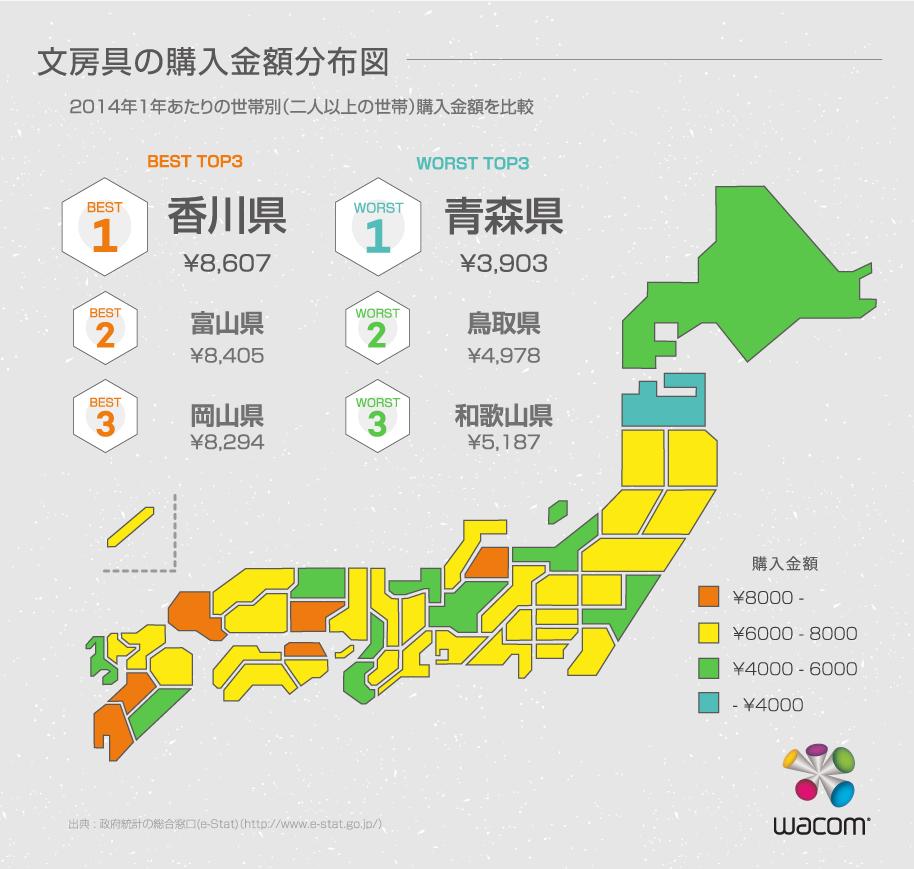 インフォグラフィック:文房具購入額ランキング。日本の文房具が海外で人気