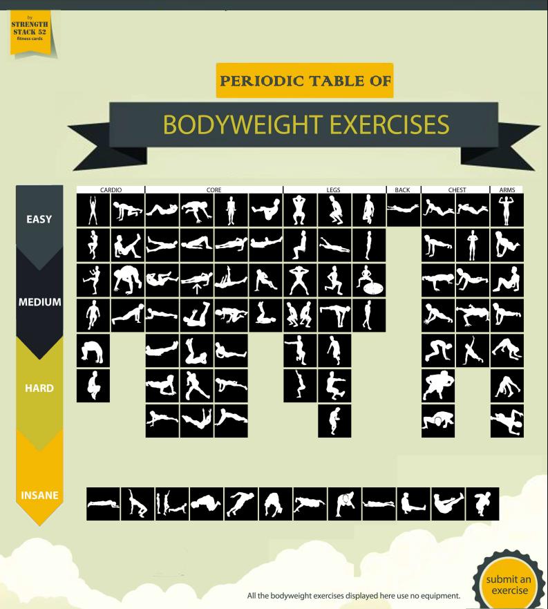 インフォグラフィック:基礎代謝は30代半ばから激減。脂肪を燃やすには脚を使え