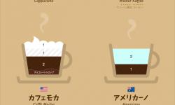 世界のコーヒー発祥地と作り方のまとめ