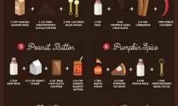 おいしいホットチョコレートの作り方