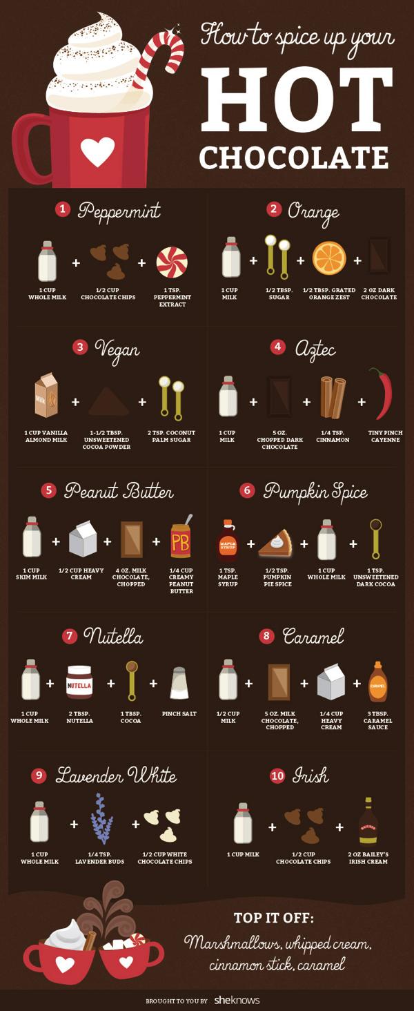 インフォグラフィック:ホットチョコレートで心も体も温めて。激ウマ秘密のレシピ10