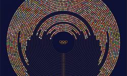オリンピック参加国と国旗