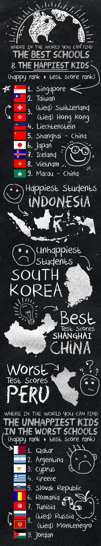 インフォグラフィック:世界一の幸福度が高い国はシンガポール