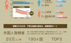 日本は在日外国人が安心して住める国なのか