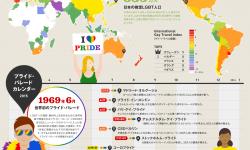 LGBTの割合とプライド・パレードのはじまり