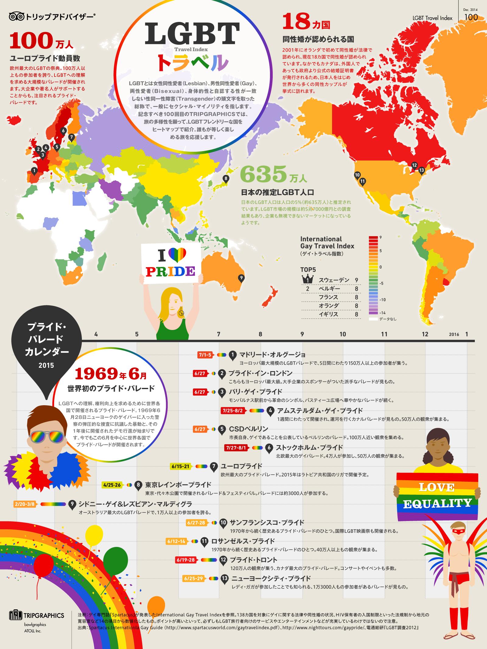 インフォグラフィック:LGBT人口数とレインボーの意味。旗が8色から6色になった理由