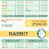 ペットの食費と病院費
