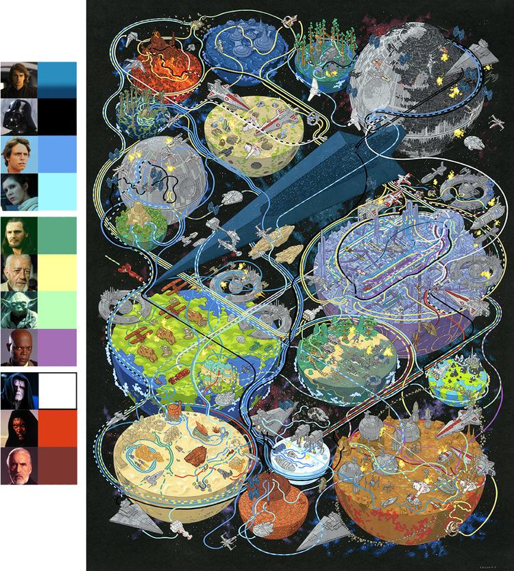インフォグラフィック:スター・ウォーズ各キャラクターの軌跡。全16エリアが舞台に7/7