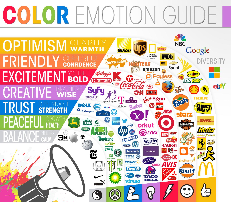 インフォグラフィック:感情は色でコントロールできる!?コーポレートカラーの秘密
