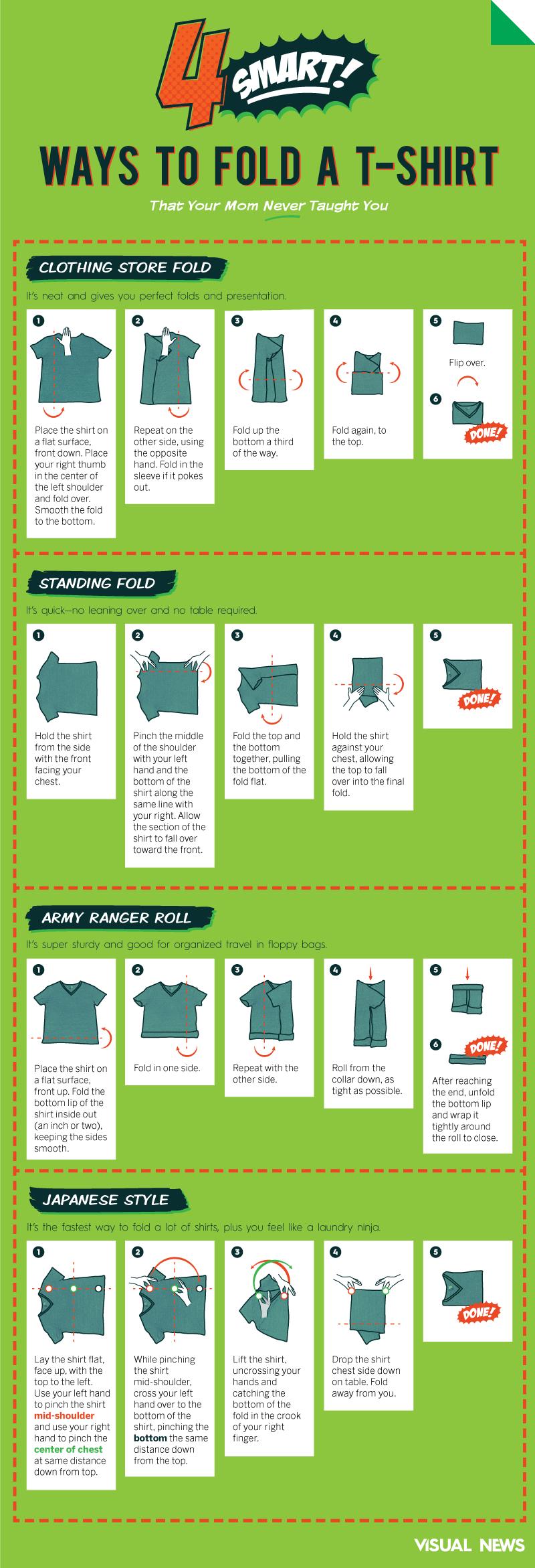 インフォグラフィック:Tシャツを一瞬でたたむ技。ショップ店員を超える速さ×キレイさ